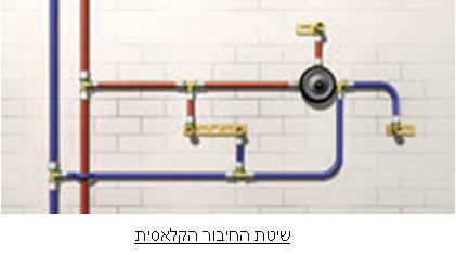 האחרון שיטות לביצוע צנרת אספקת מים | CivilEng - הפורטל הישראלי הנדסה QU-88