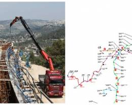 שבחי ירושלים: על מהפך התשתיות בעיר הבירה